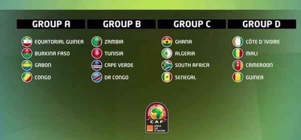 Les groupes complets de la Can 2015